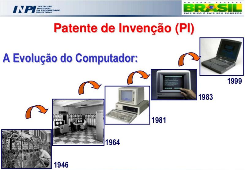 lei-pi-computador